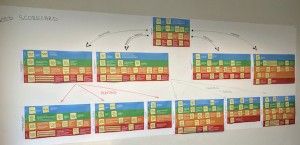 Balanced Scorecard v praxi